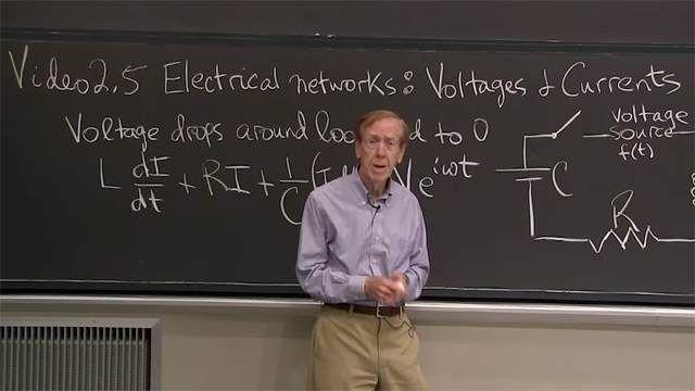 Current flowing around an RLC loop solves a linear equation with coefficients <em>L</em> (inductance), <em>R</em> (resistance), and <em>1/C</em> (<em>C</em> = capacitance).