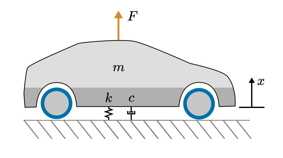 Mass-Spring-Damper Systems