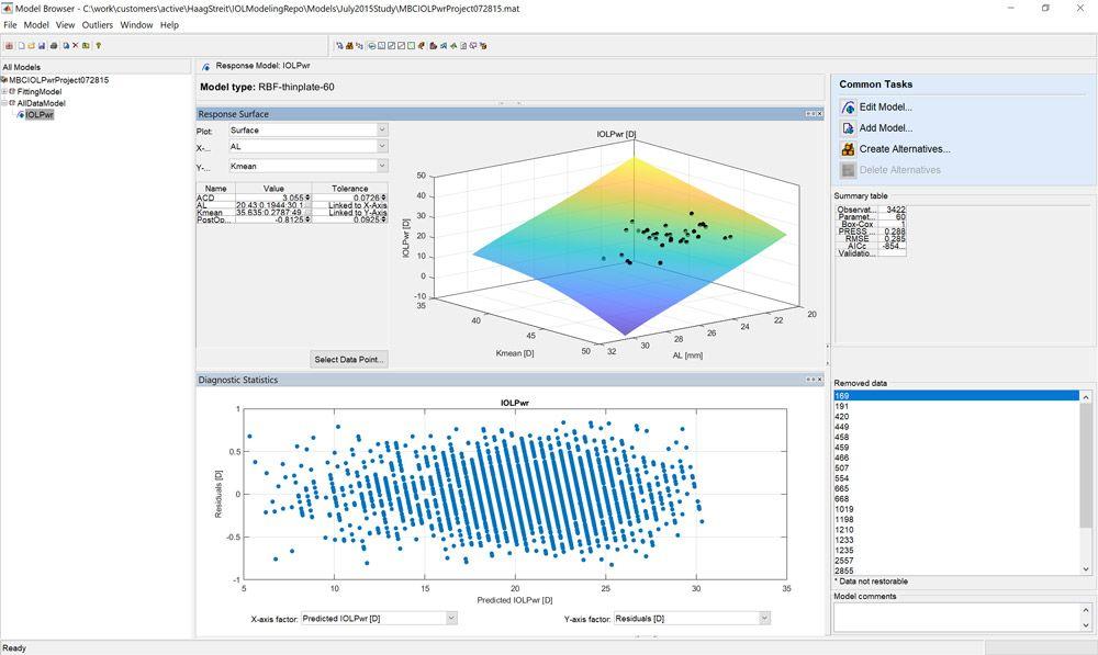Screenshot showing the RBF calculator function