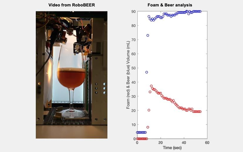(Left) RoboBEER robot, made with LEGO components and an Arduino, uses MATLAB for data acquisition and analysis. (Right) The MATLAB plot showing analysis of foam (red) and beer volume (blue) as a function of time.