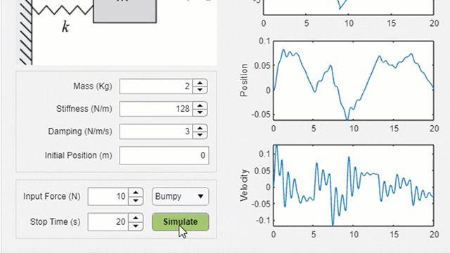 Laboratori virtuali e progetti con MATLAB e Simulink