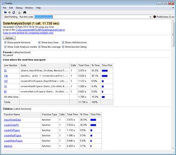 Figure 2. Profiler summary report.