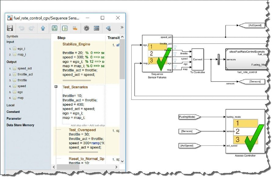 Figure 4. Simulink Test sequence and assessment blocks for modeling and authoring complex test scenarios.