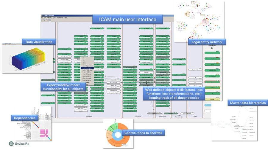Figure 1.  ICAM user interface.