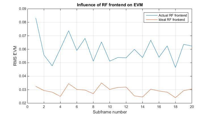 MeasuringRF_fig3_w.jpg
