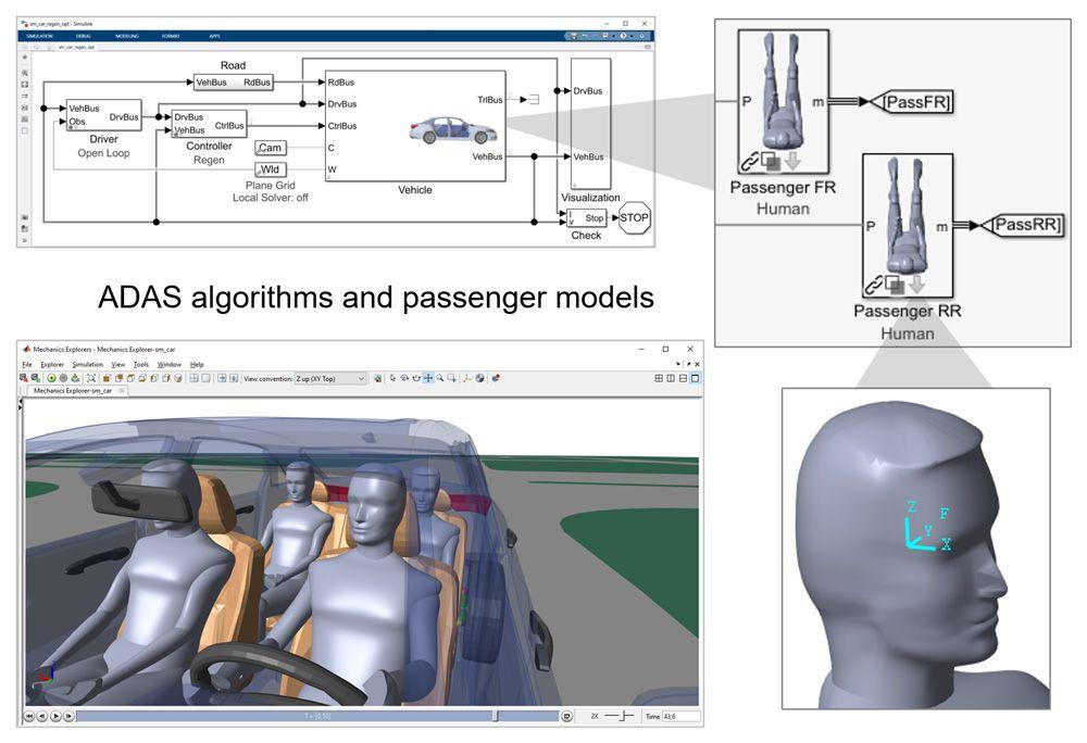 Figure 11. Vehicle model with multibody models of passengers.