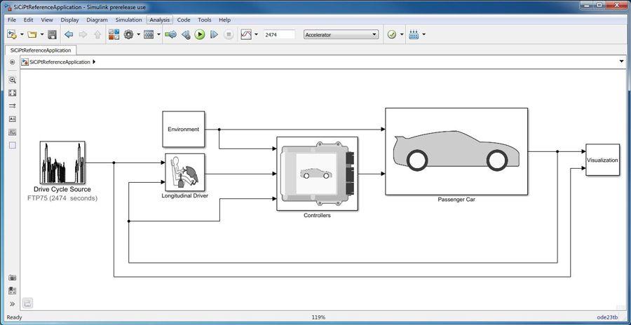 Figure 1. The Simulink vehicle model.