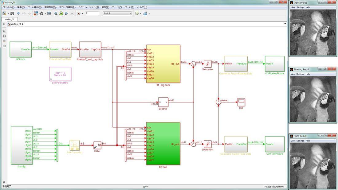Renesas progetta e implementa core IP per l'elaborazione di immagini per ASIC con la progettazione Model-Based