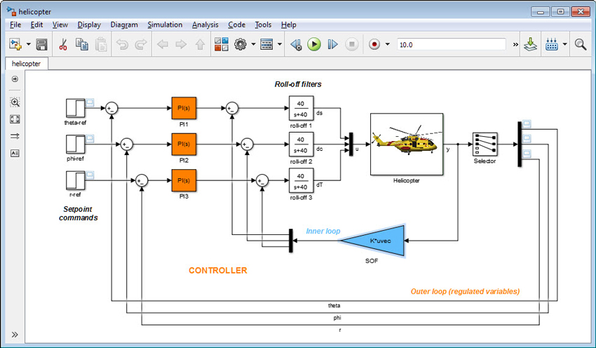 Mimo System Controller Design Matlab