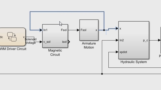 Add inports and outports to blocks when routing signals​ in Simulink.