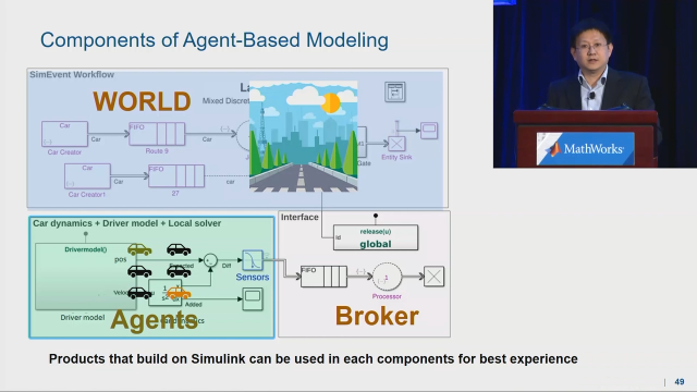 Learn how to use Simulink to model many vehicles or entities, which change dynamically during simulation to model many different simulation scenarios.
