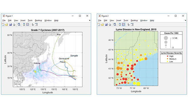 Plot data with latitude and longitude components on a map. Overlay geographic line plots, scatter plots, density plots, and bubble charts on top of a basemap that provides context for your data.