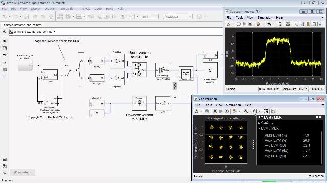 Design and simulate RF systems with RF Blockset.