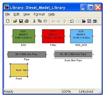 Figure 4. Simulink library of catalyst components for diesel engines.