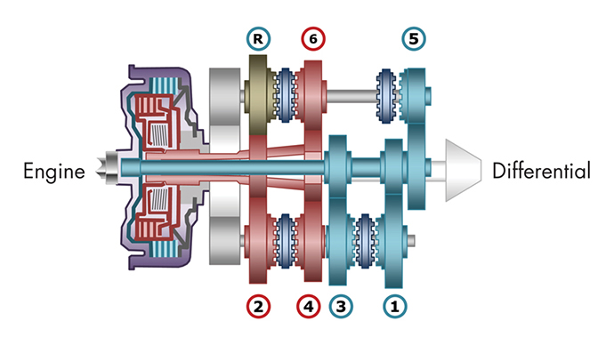Optimizing Performance of a Dual-Clutch Transmission Powertrain
