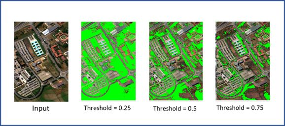 The (right-most) image with highest NDVI value has indicated regions with healthier and denser vegetation in green.