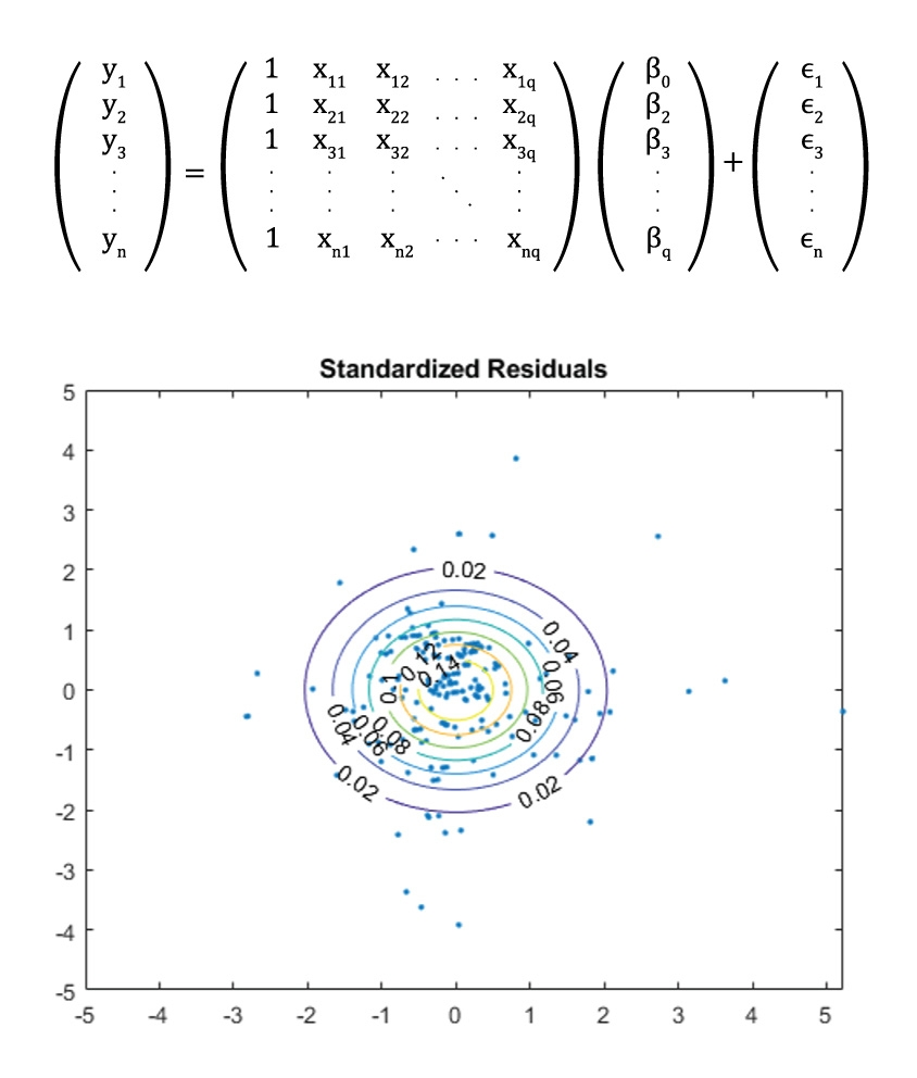 linear-regression-discovery-page-fig4-multivariate-mult-equation-graph