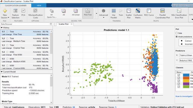 L'app Classification Learner consente di addestrare modellli per classificare i dati utilizzando il Machine Learning con supervisione.