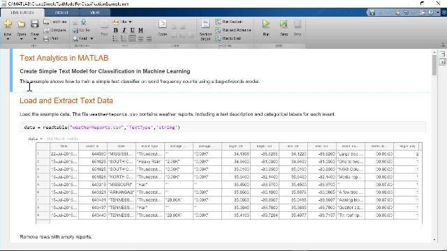 Analizza e modella dati testuali con Text Analytics Toolbox.