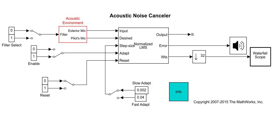 Digital control system simulink tutorial pdf