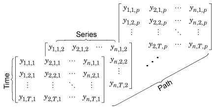 Multivariate Time Series Data Formats Matlab Simulink Mathworks Italia Is the data i am passing through not the correct type? multivariate time series data formats