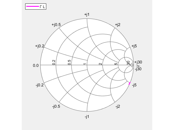 Impedance Matching Of A Non Resonantsmall Monopole