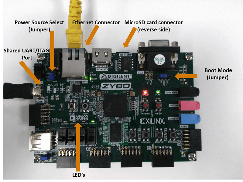 Define and Register Custom Board and Reference Design for