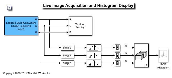 Superb Wiring Diagram For Logitech Webcam Basic Electronics Wiring Diagram Wiring 101 Capemaxxcnl