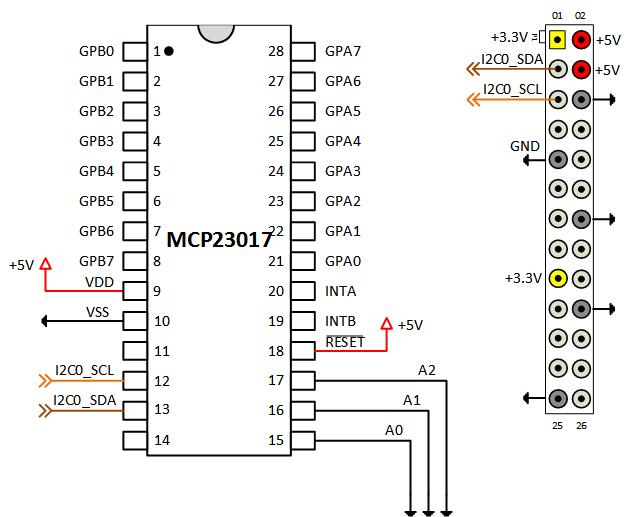 add digital i  o pins to raspberry pi hardware using mcp23017