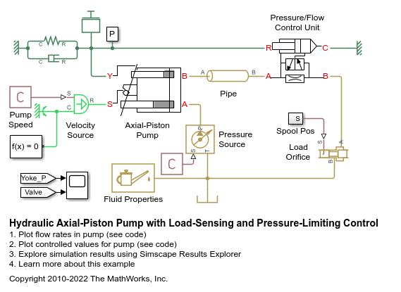 Sh Pump Axial Piston Control Load Pressure on Steam Piston Diagram