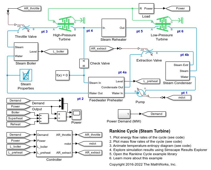 Rankine Cycle Steam Turbine Matlab Simulink Mathworks Italia