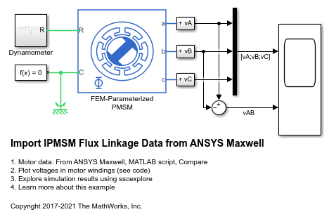 Import IPMSM Flux Linkage Data from ANSYS Maxwell - MATLAB