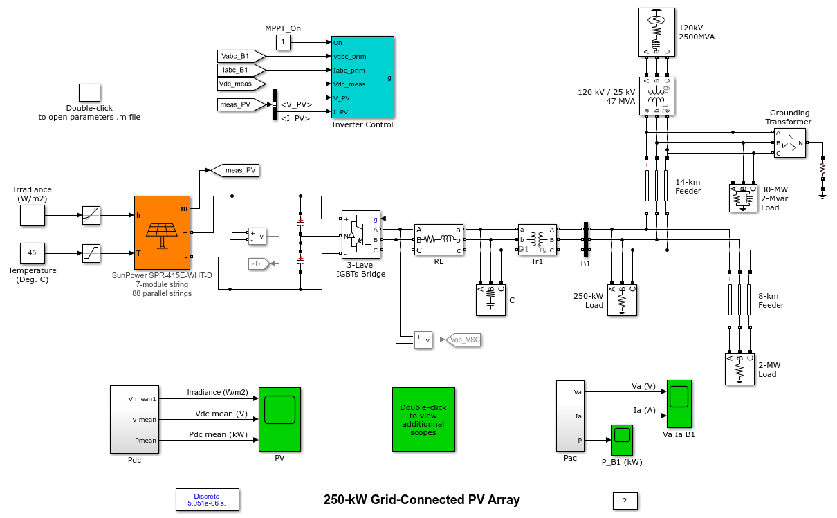 250-kw Grid-connected Pv Array