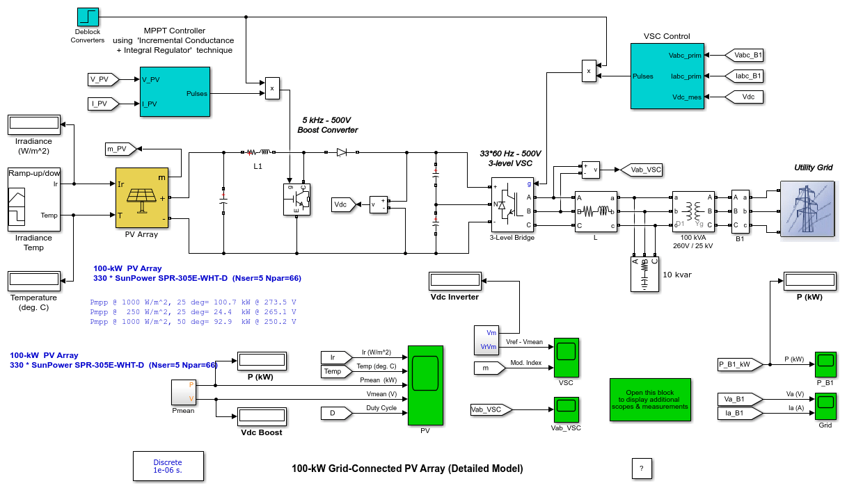 Detailed Model Of A 100 Kw Grid Connected Pv Array