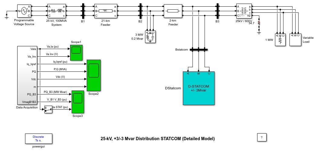 D Statcom Block Diagram 1999 Cadillac Deville Ignition Wiring Diagram Bege Wiring Diagram