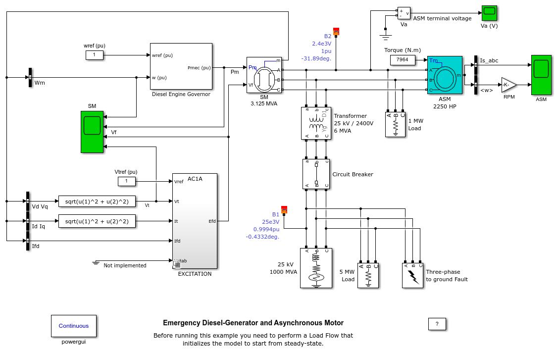 Circuit Description