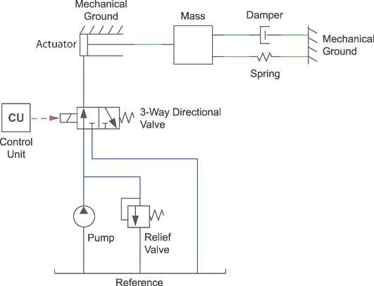Model an isothermal hydraulic actuator matlab simulink hydraulic actuator schematic ccuart Gallery