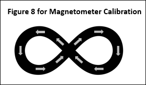 Calibrate magnetometer located inside MPU-9250 sensor - MATLAB