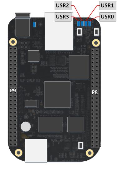 Flash the BeagleBone Black LED in Response to an Input