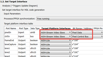 AXI4-Stream Video Interface