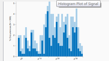 Histogram Instrumentation in Simulink