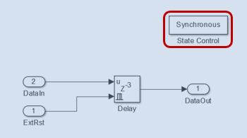 Synchronous Subsystem Toggle