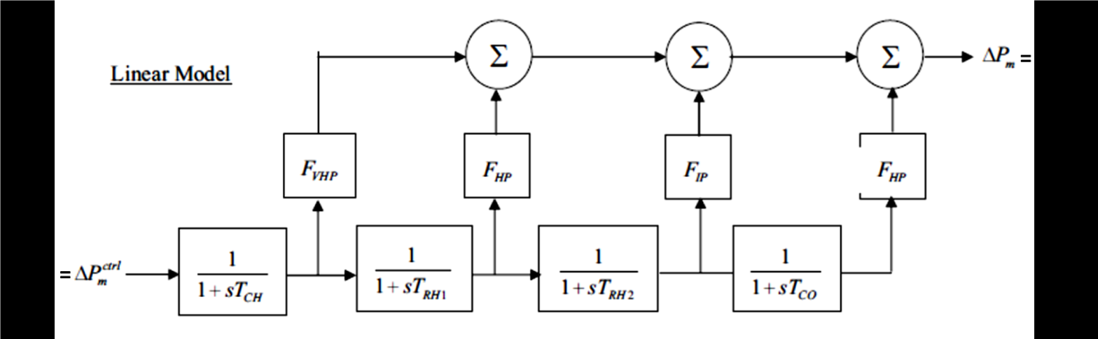 Simulink transfer function block diagram matlab answers matlab i would like to recreate block diagram in simulink and be able to change the variables any help would be appreciated ccuart Image collections