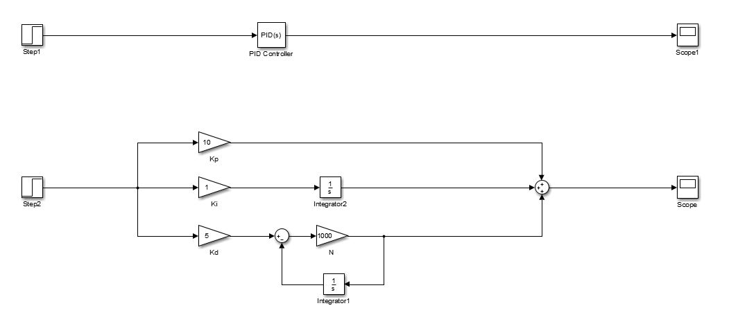 How To Limit Simulink Pid Block Output For P I D Seperatly
