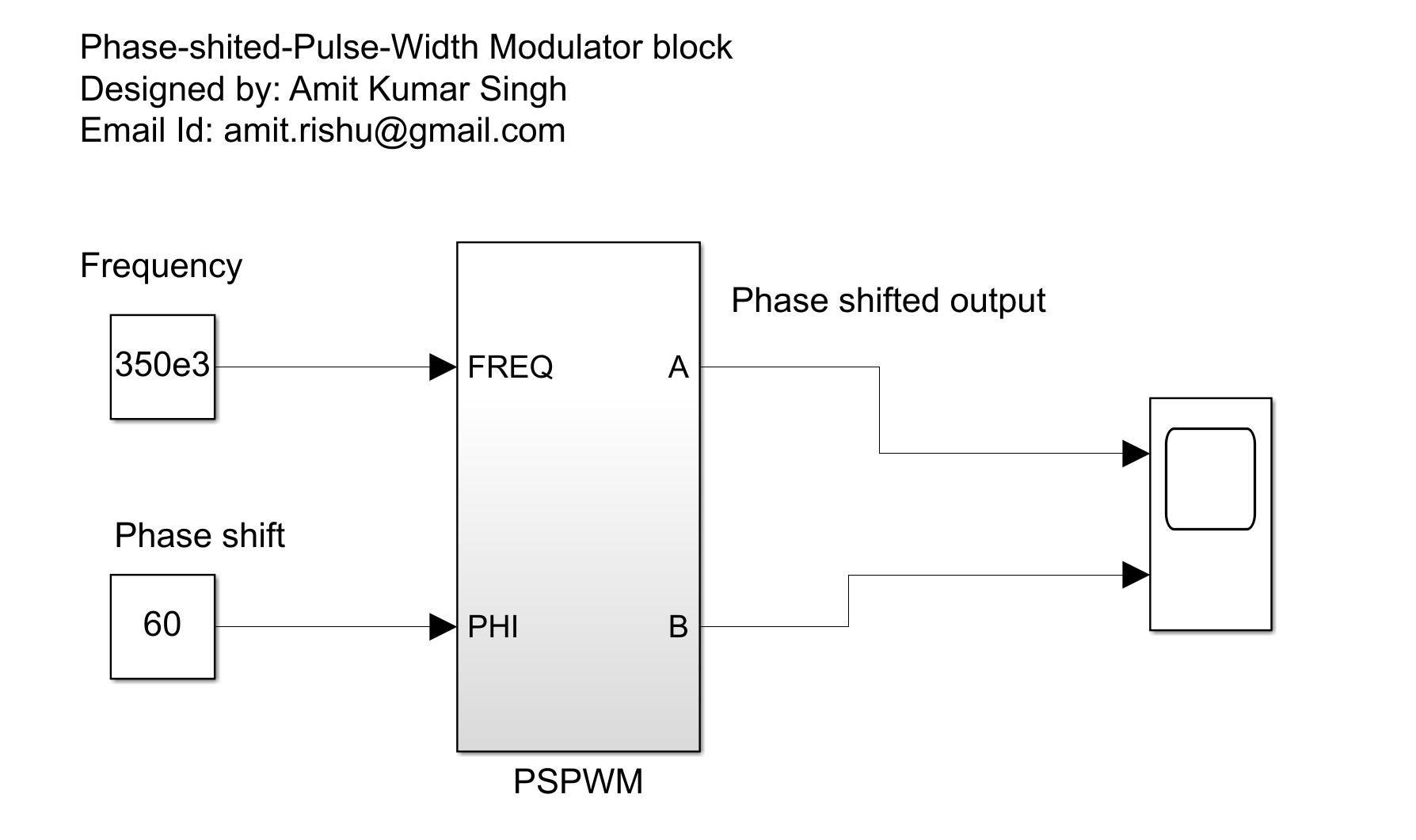 Phase Shift Pulse Width Modulator - File Exchange - MATLAB Central