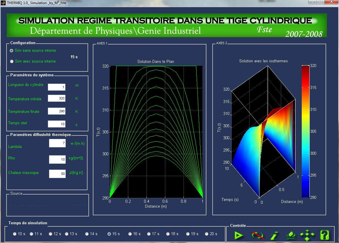 Solving heat equation in 2D - File Exchange - MATLAB Central