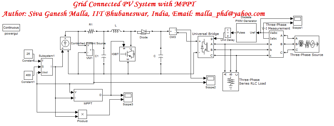 Grid Connected Pv System With Mppt