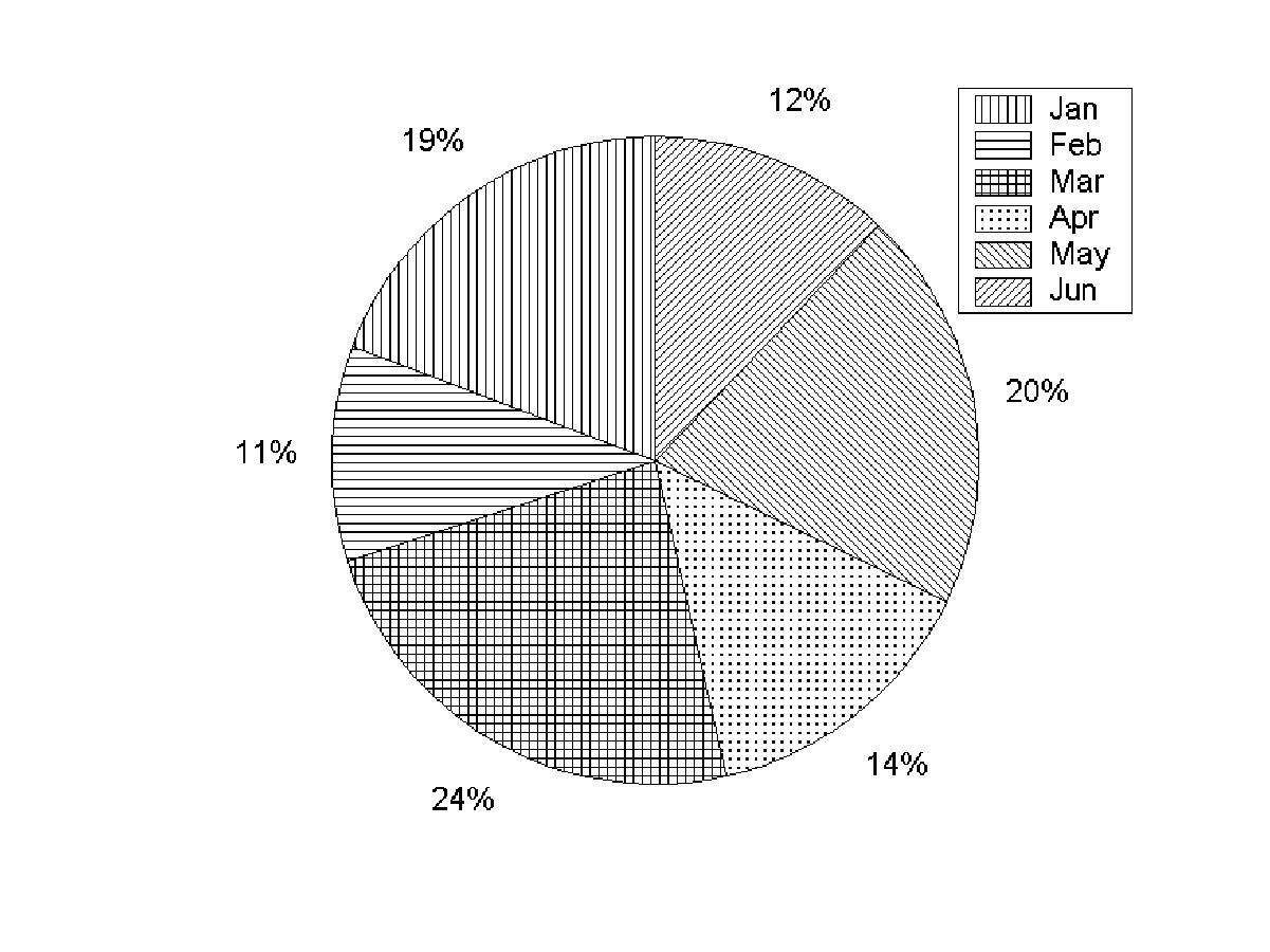Hatched Fill Patterns Plus - File Exchange - MATLAB Central