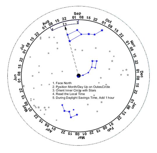 Star Clock Template Generator