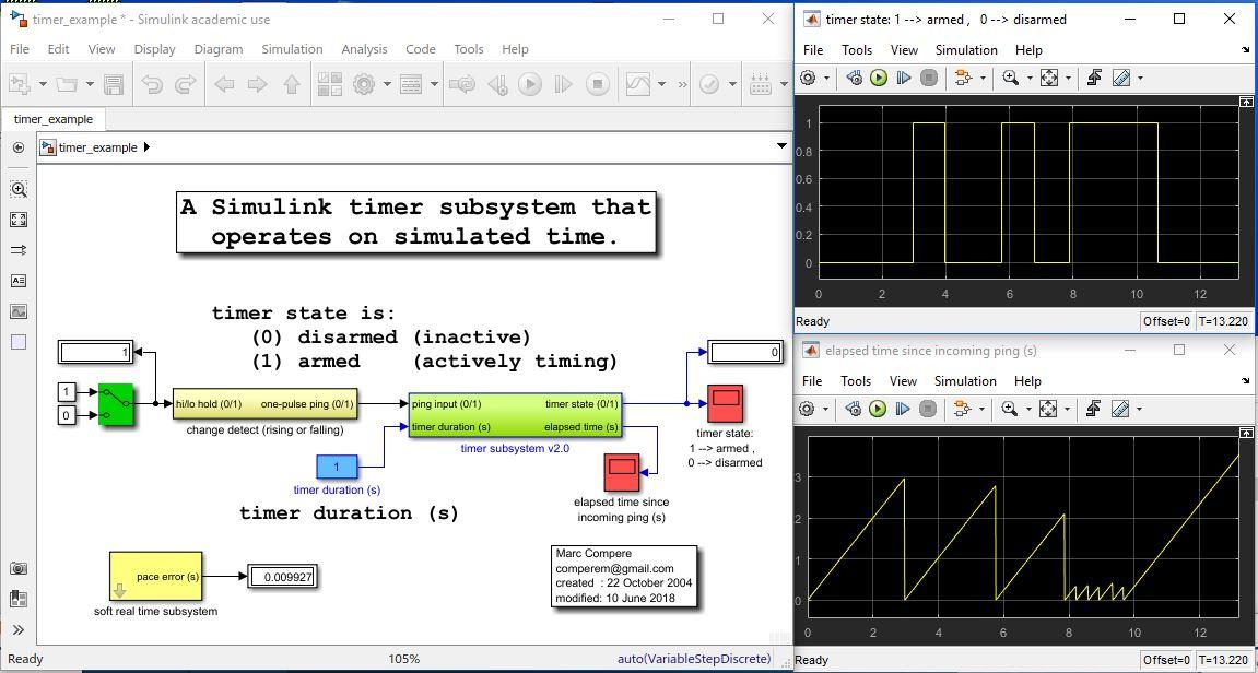 Simulink timer subsystem example - File Exchange - MATLAB